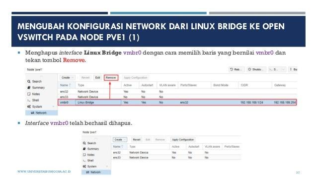MENGUBAH KONFIGURASI NETWORK DARI LINUX BRIDGE KE OPEN VSWITCH PADA NODE PVE1 (1)  Menghapus interface Linux Bridge vmbr0...