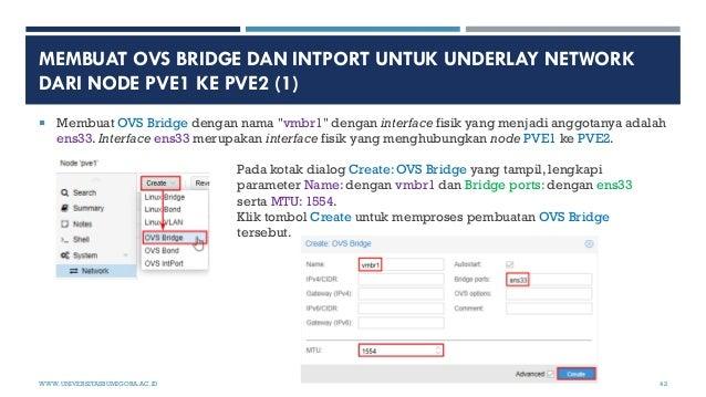 "MEMBUAT OVS BRIDGE DAN INTPORT UNTUK UNDERLAY NETWORK DARI NODE PVE1 KE PVE2 (1)  Membuat OVS Bridge dengan nama ""vmbr1"" ..."