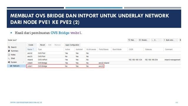 MEMBUAT OVS BRIDGE DAN INTPORT UNTUK UNDERLAY NETWORK DARI NODE PVE1 KE PVE2 (2)  Hasil dari pembuatan OVS Bridge vmbr1. ...
