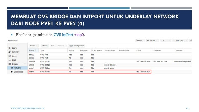 MEMBUAT OVS BRIDGE DAN INTPORT UNTUK UNDERLAY NETWORK DARI NODE PVE1 KE PVE2 (4)  Hasil dari pembuatan OVS IntPort vtep0....