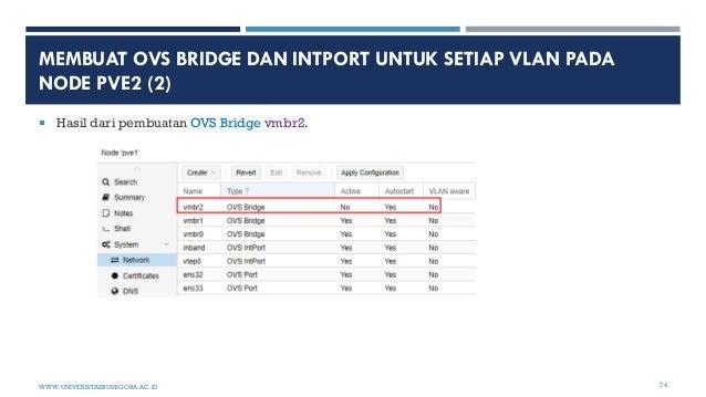 MEMBUAT OVS BRIDGE DAN INTPORT UNTUK SETIAP VLAN PADA NODE PVE2 (2)  Hasil dari pembuatan OVS Bridge vmbr2. WWW.UNIVERSIT...