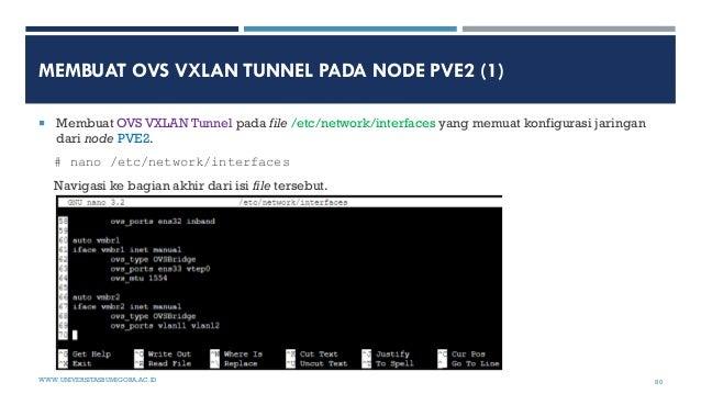 MEMBUAT OVS VXLAN TUNNEL PADA NODE PVE2 (1)  Membuat OVS VXLAN Tunnel pada file /etc/network/interfaces yang memuat konfi...