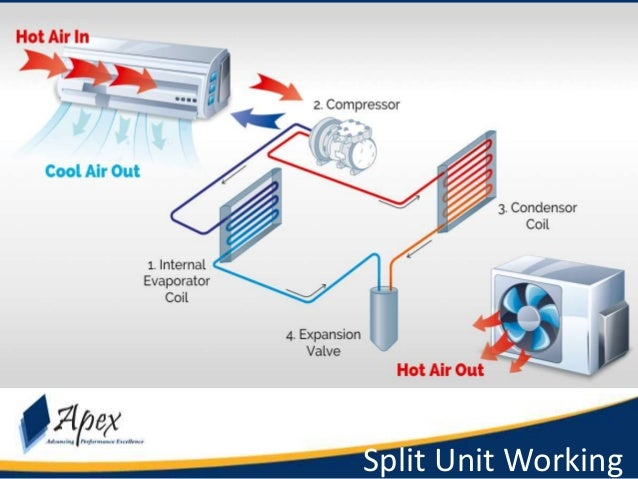 goodman ac fuse box ac control box wiring diagram
