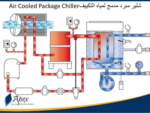 Split air conditioner indoor unit wiring diagram, hvac air conditioning systems residential also split air conditioner indoor unit wiring diagram #18