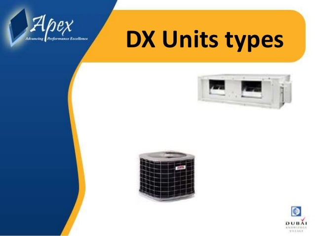 Dx A C Systems : Module types of ac units hvac apex