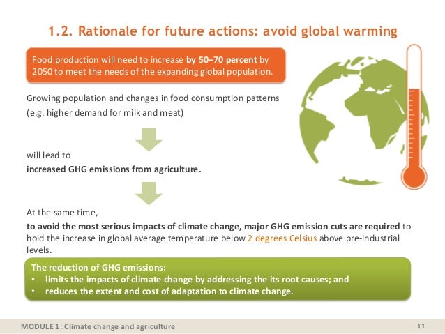 MODULE 1: Climate change and agriculture 1.2. Rationale for future actions: avoid global warming Growing population and ch...