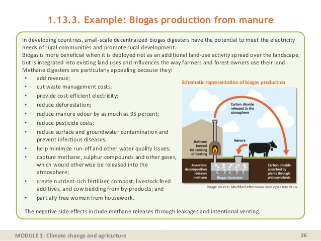 MODULE 1: Climate change and agriculture 1.13.3. Example: Biogas production from manure • add revenue; • cut waste managem...