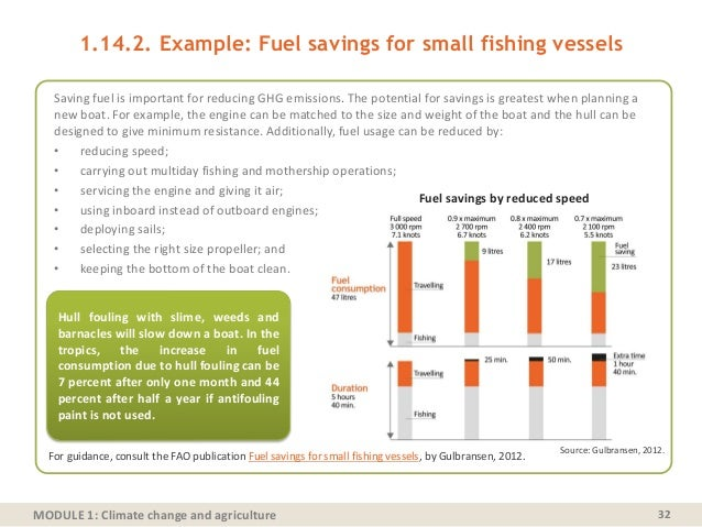 MODULE 1: Climate change and agriculture Saving fuel is important for reducing GHG emissions. The potential for savings is...