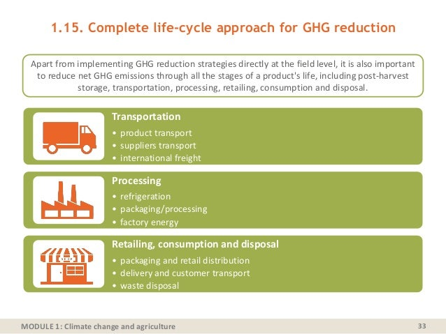 MODULE 1: Climate change and agriculture 1.15. Complete life-cycle approach for GHG reduction 33 Apart from implementing G...