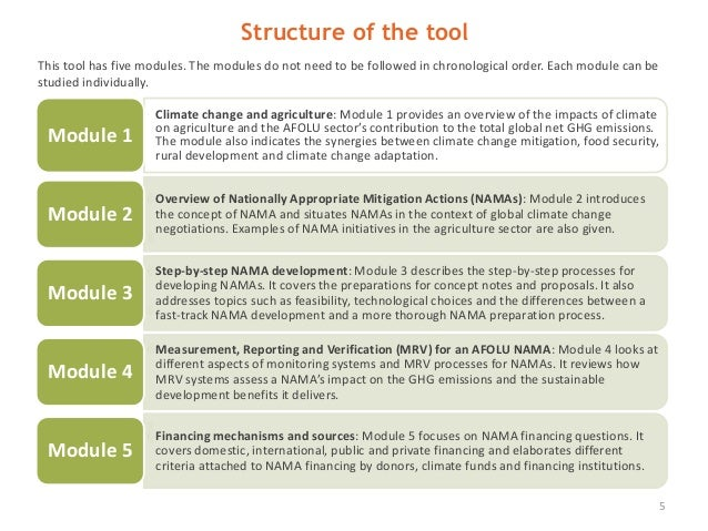 Structure of the tool 5 This tool has five modules. The modules do not need to be followed in chronological order. Each mo...