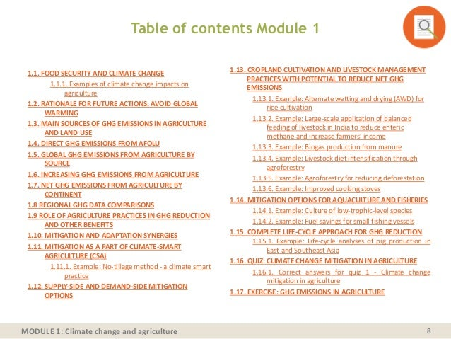 MODULE 1: Climate change and agriculture Table of contents Module 1 1.1. FOOD SECURITY AND CLIMATE CHANGE 1.1.1. Examples ...