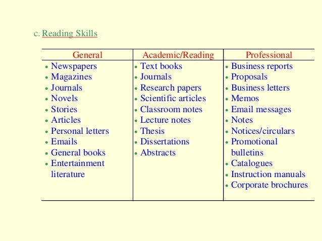 Professional report writing services community