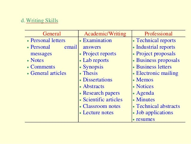 difference between academic and professional resume