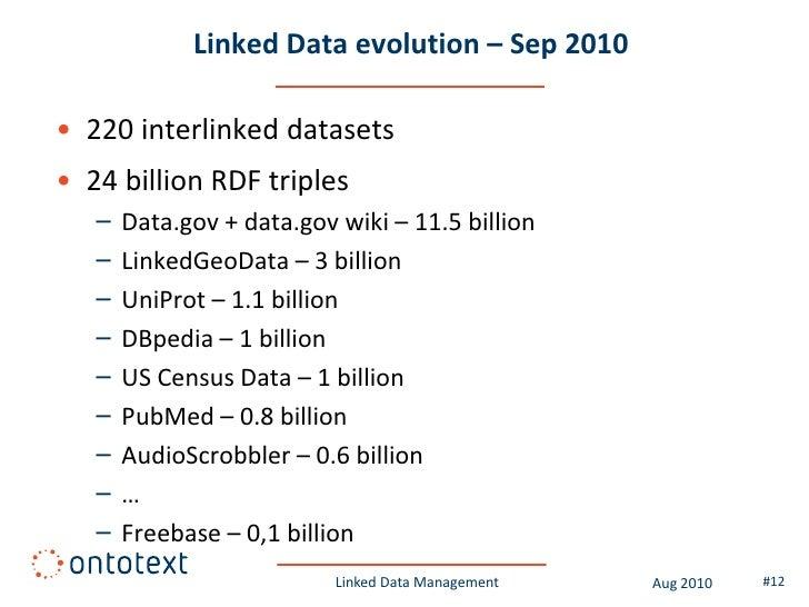 Linked Data evolution – Sep 2010  • 220 interlinked datasets • 24 billion RDF triples    –   Data.gov + data.gov wiki – 11...