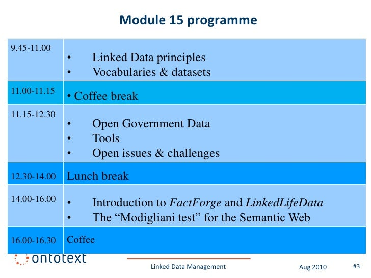 Module 15 programme 9.45-11.00               •    Linked Data principles               •    Vocabularies & datasets 11.00-...