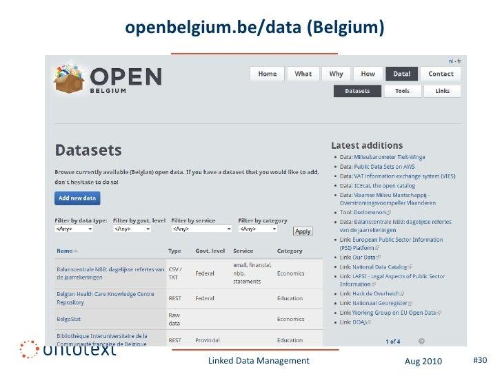 opendata-network.org (Germany)              Linked Data Management   Aug 2010   #30