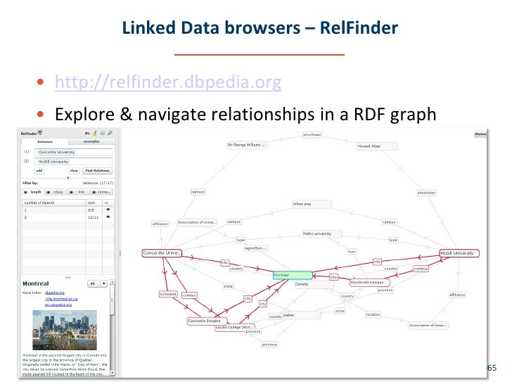 FactForge and LinkedLifeData data sources     FactForge  LinkedLifeData                              Linked Data Managemen...