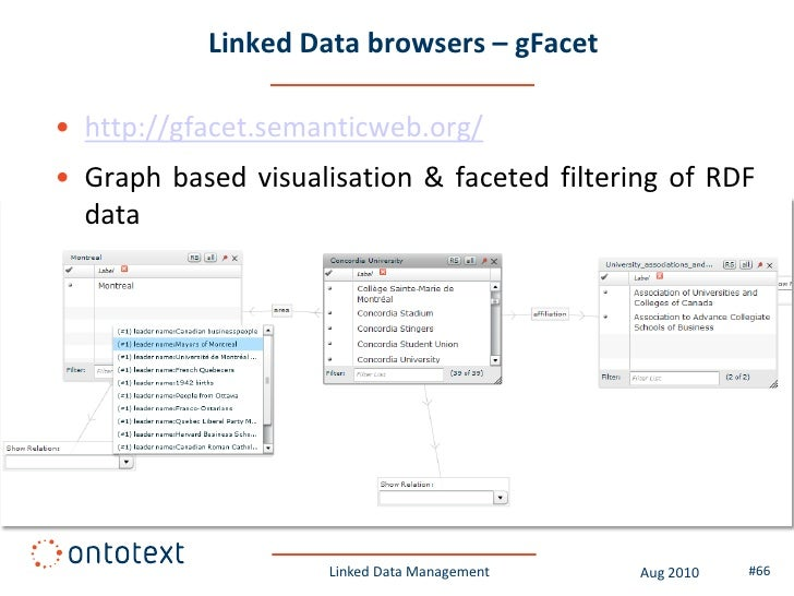 FactForge: Fast Track to the Center of the Web of Data  • Datasets    – DBpedia, Freebase, Geonames, UMBEL, MusicBrainz,  ...