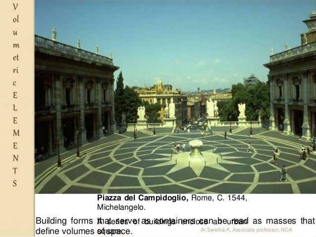 Define Elements Of Design : Module elements of design