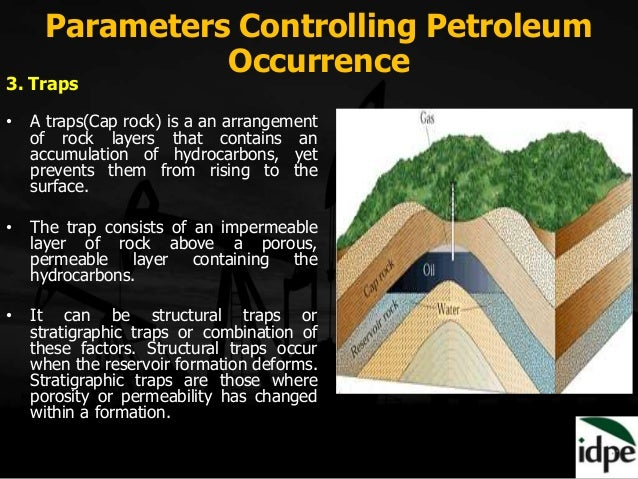 Fundamentals Of Petroleum Engineering Module 2