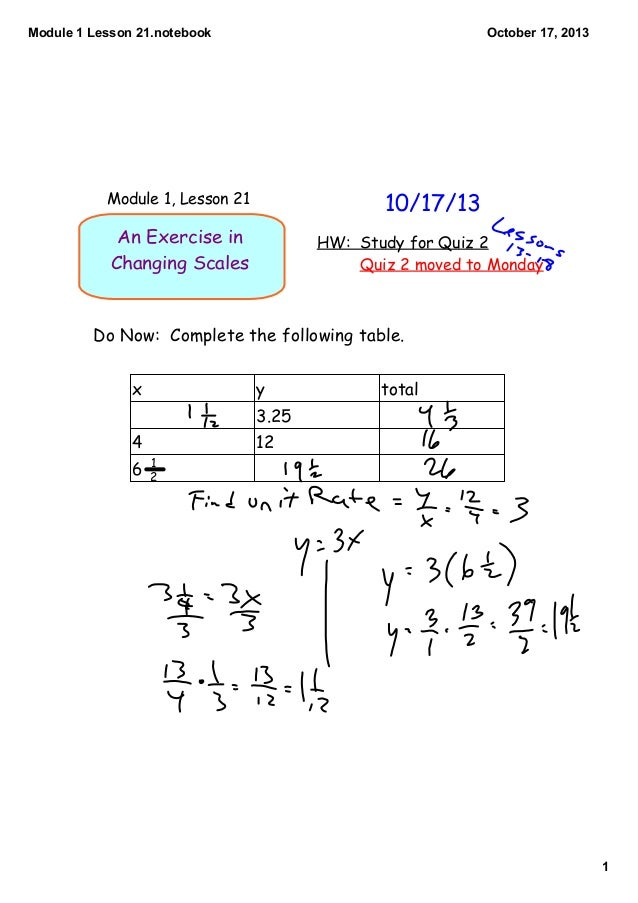 Module1Lesson21.notebook  October17,2013  Module 1, Lesson 21  10/17/13  An Exercise in Changing Scales  HW: Study fo...