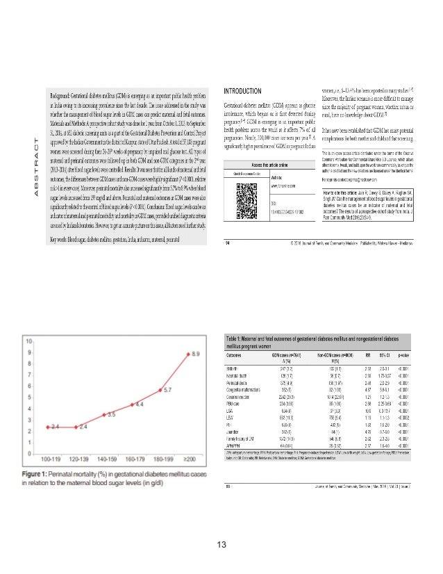 Gestational Diabetes Screening case studies by