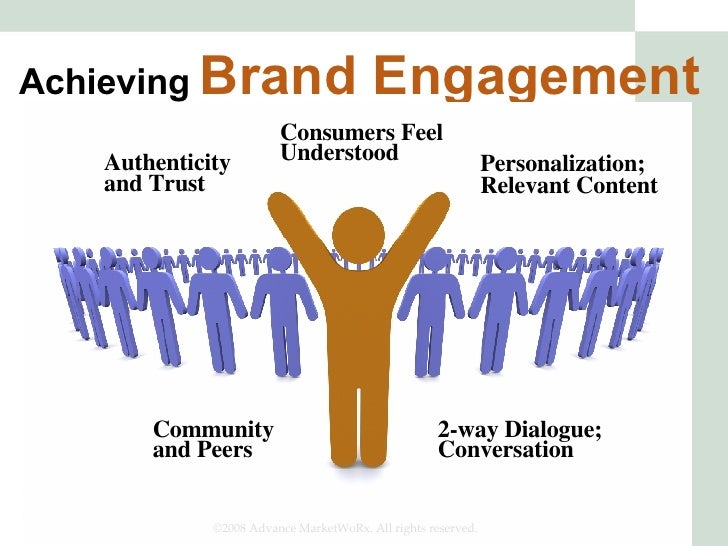Personalization; Relevance 2-way Dialogue; Conversation Community  and Peers Authenticity and Trust Achieving  Brand Engag...