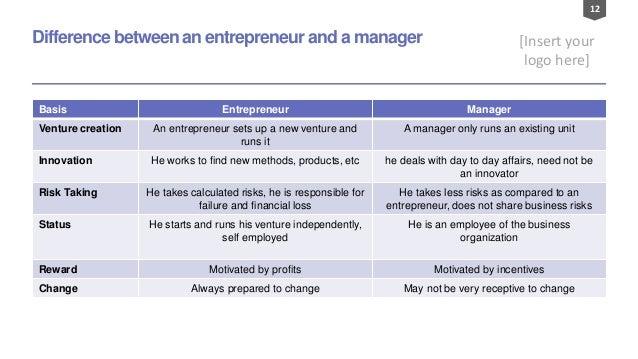 articles on entrepreneurship and innovation pdf