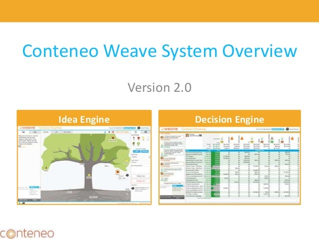 Conteneo Weave System Overview Version 2.0 Idea Engine Decision Engine