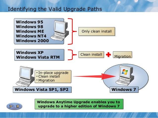 Windows 7 upgrade coupon vista
