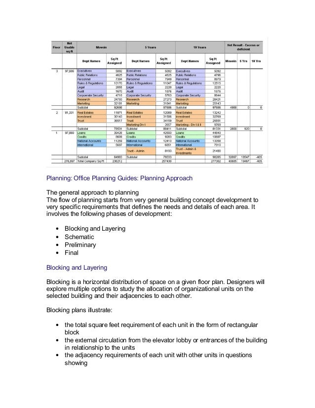 Module 1 1.2 space planning