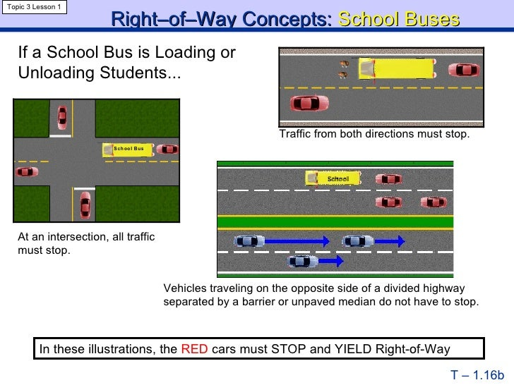 virginia drivers education modules powerpoint