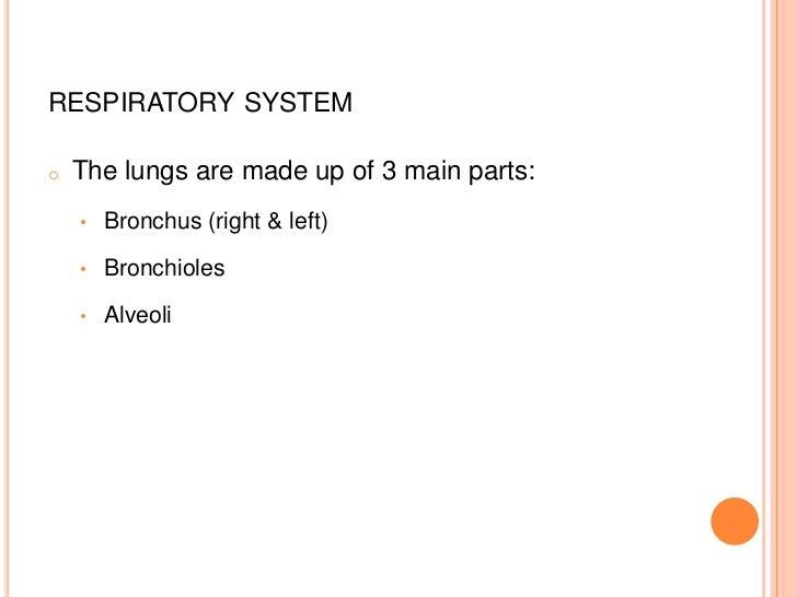 Biomedical Engineering Mod-1