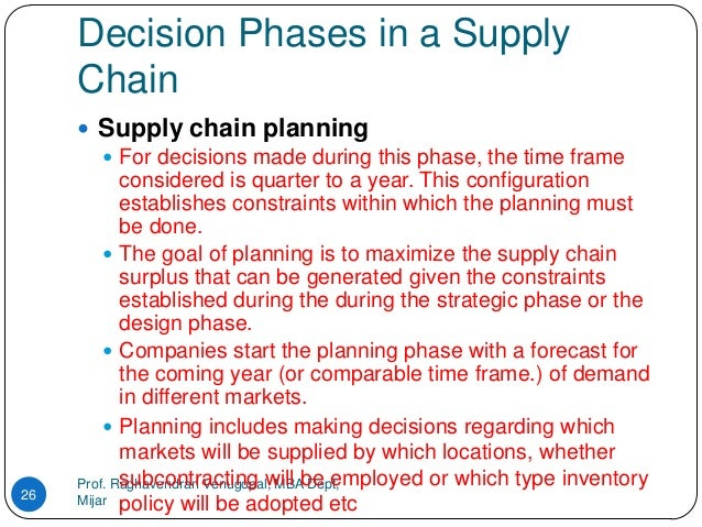 decision phase of supplychain The importance of supply chain management it is well known that supply chain management is an integral part of most businesses and is essential to company success and customer satisfaction.