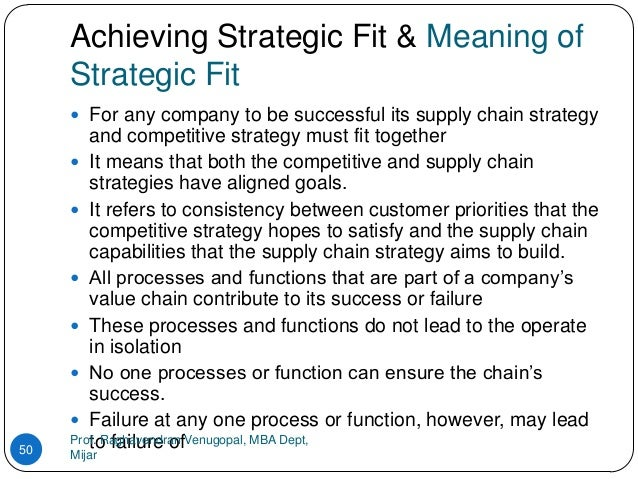 strategic fit Strategic fit january 2015 a prime task of management is to keep the organization in a controlled balance against the multiple and diverse forces.