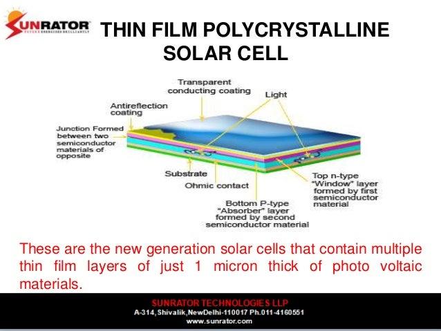 Solar Technology Basics