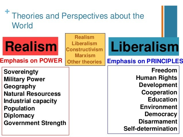 realism vs liberalism
