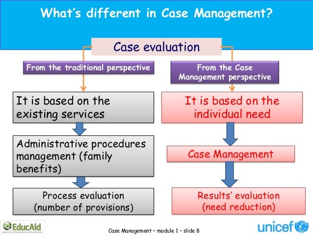 What's different in Case Management?                        Case evaluation  From the traditional perspective             ...
