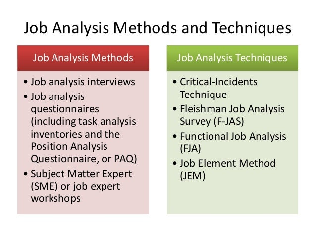 what is involved in the task analysis inventory method