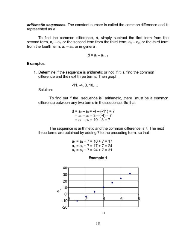 Grade 10 Math Module 1 searching for patterns sequence and series – Arithmetic Sequences and Series Worksheet