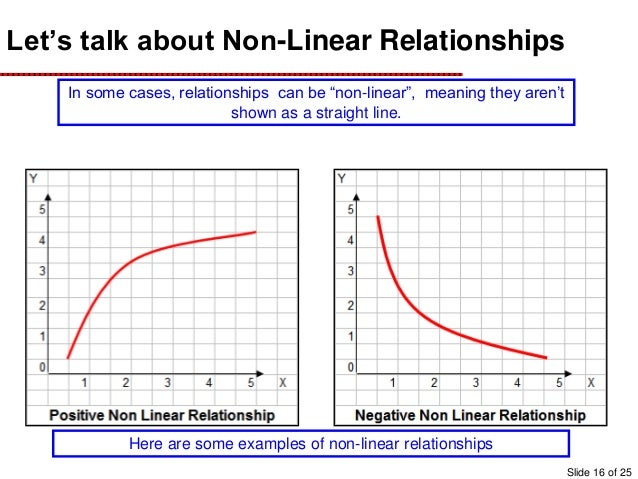 direct linear relationship between two variables is called