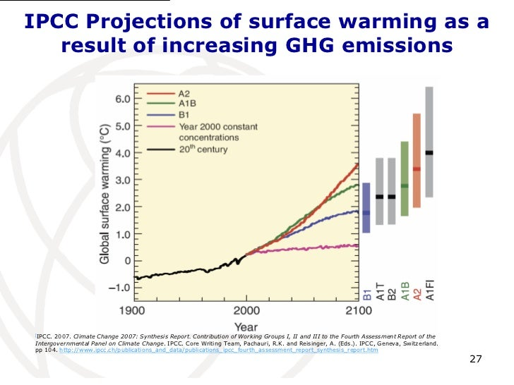 economics of global warming essay Results 1 - 12 of 228  talks, people, playlists, topics, and events about global warming on tedcom   they explore the economics and psych  to the material   read/ted-studies/environmental-studies/introductory-essay.