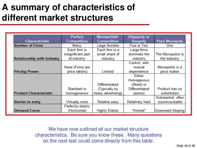 a description of competition and many markets In a perfect competition market structure several firms are present who all produce identical products and are all sold at market price the following table highlights and compares the features of these four types of market structures perfect competition monopolistic competition oligopoly.
