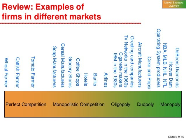 mlb monopoly market structure If there is a single seller in a certain market and there are no close substitutes for the product, then the market structure is that of a pure monopoly sometimes major league baseball survived us anti-trust litigation in 1922.