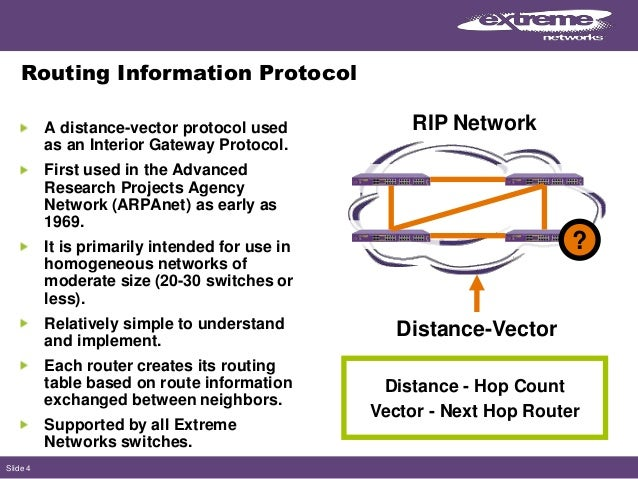 details of routing algorithms essay Description of base routing protocol algorithms  contains further details how these  if you are the original writer of this essay and no longer .