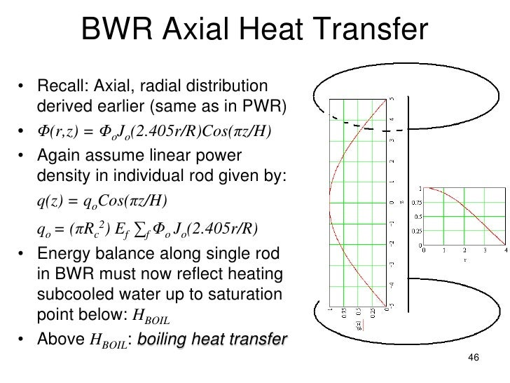 Axial Flow Heat Exchanger : Module two phase fluid flow and heat transfer june nrc