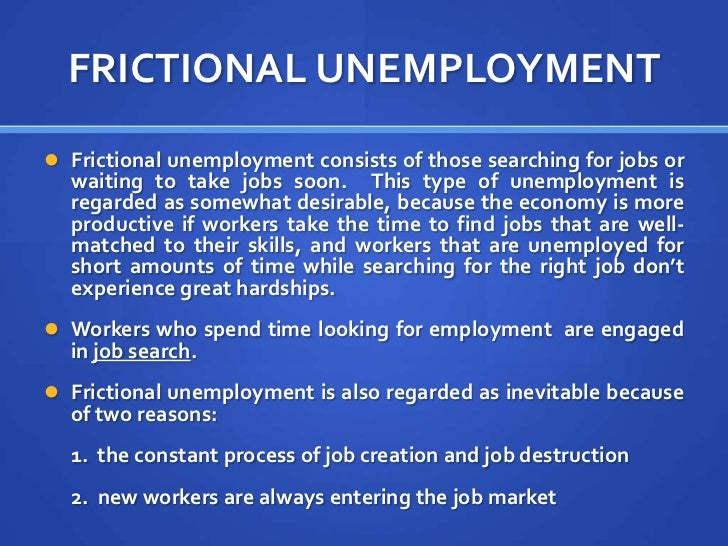 Module 13 Types Of Unemployment