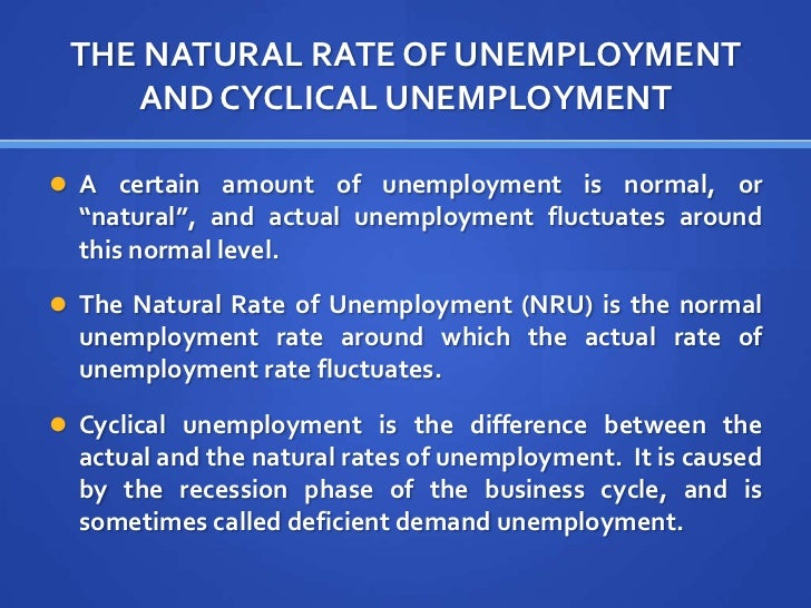 the different types of unemployment in