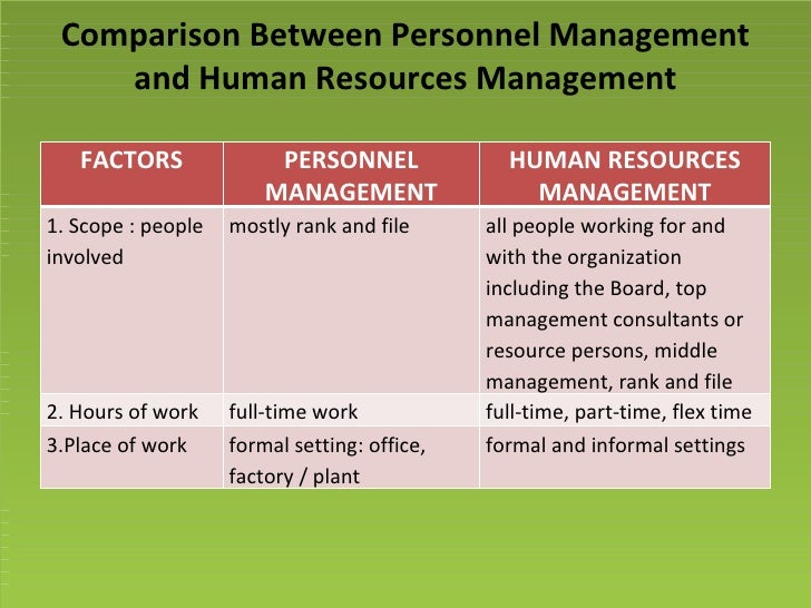 similarities between human resource management and personnel management Based on caution note – there is no link between hrm and performance, or if   the presenting hrm as a new approach to personnel management  business  strategy and hrm strategy achieve better performance outcomes in comparison.