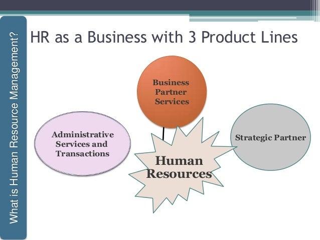 Module 1 Human Resource Management